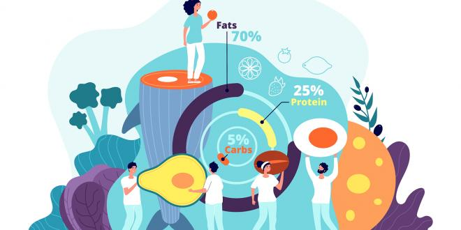 keto-friendly foods with a diagram of nutritional facts